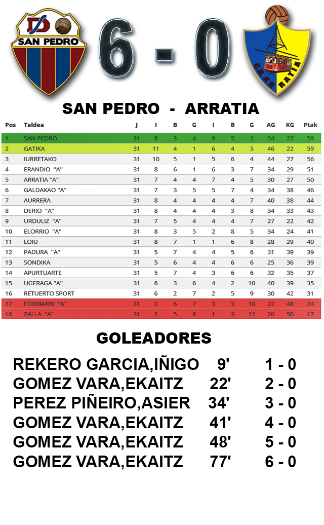 BASE GOLEADORES1